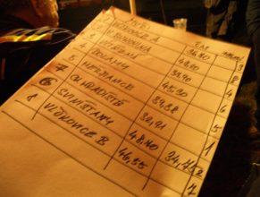 Výsledková listina, Muži : 1. Choustníkovo Hradiště - 32,91, 2. Svinišťany - 34,75, 3. Vlčkovice v Podkrkonoší A - 36,70, 4. Vítězná - 37,90, 5. Heřmanice - 39,38, 6. Dolany - 45,30, 7. Vlčkovice v Podkrkonoší B - 46,55.