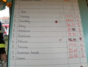 Výsledková listina, Muži : 1. Choustníkovo Hradiště - 30,68, 2. Vítězná - 32,50, 3. Heřmanice - 35,40, 4. Miskolezy - 36,59, 5. Dolany - 36,71, 6. Bukovina - 39,06, 7. Chvalkovice - 39,78, 8. Svinišťany - 40,50, 9. Vlčkovice v Podkrkonoší - 45,44.