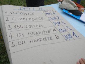 Výsledková listina, Mladší děti : 1. Choustníkovo Hradiště B - 20,80, 2. Chvalkovice - 23,08, 3. Choustníkovo Hradiště A - 29,62, 4. Vlčkovice v Podkrkonoší - 39,04, 5. Velká Bukovina - 39,98.
