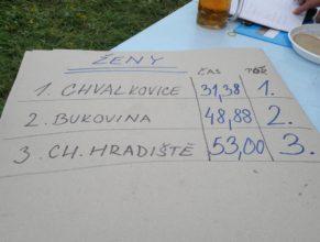Výsledková listina, Ženy : 1. Chvalkovice - 31,38, 2. Velká Bukovina - 40,88, 3. Choustníkovo Hradiště - 53,00.