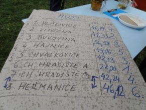 Výsledková listina, Muži : 1. Choustníkovo Hradiště A - 28,00, 2. Vítězná - 41,33, 3. Chvalkovice - 42,13, 4. Heřmanice - 42,24, 5. Hajnice - 44,06, 6. Choustníkovo Hradiště B - 46,12, 7. Vlčkovice v Podkrkonoší - 46,19, 8. Velká Bukovina - 56,58.
