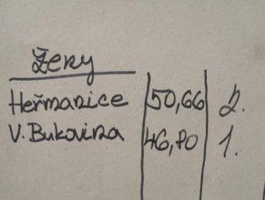 Výsledková listina, Ženy : 1. Velká Bukovina - 46,80, 2. Heřmanice - 50,66.